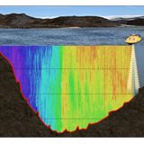 WaterCube bathymetry software